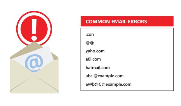 Email Address and Domain Correction - Identify Common Errors - Correct and Standardize Domains