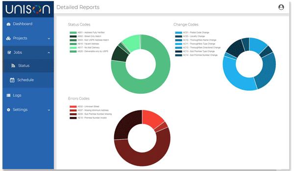 Customer Data Management(CDM) - Built-In Visual Reporting