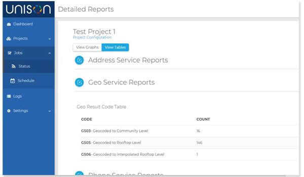 Customer Data Management(CDM) - Simple Visual Interface